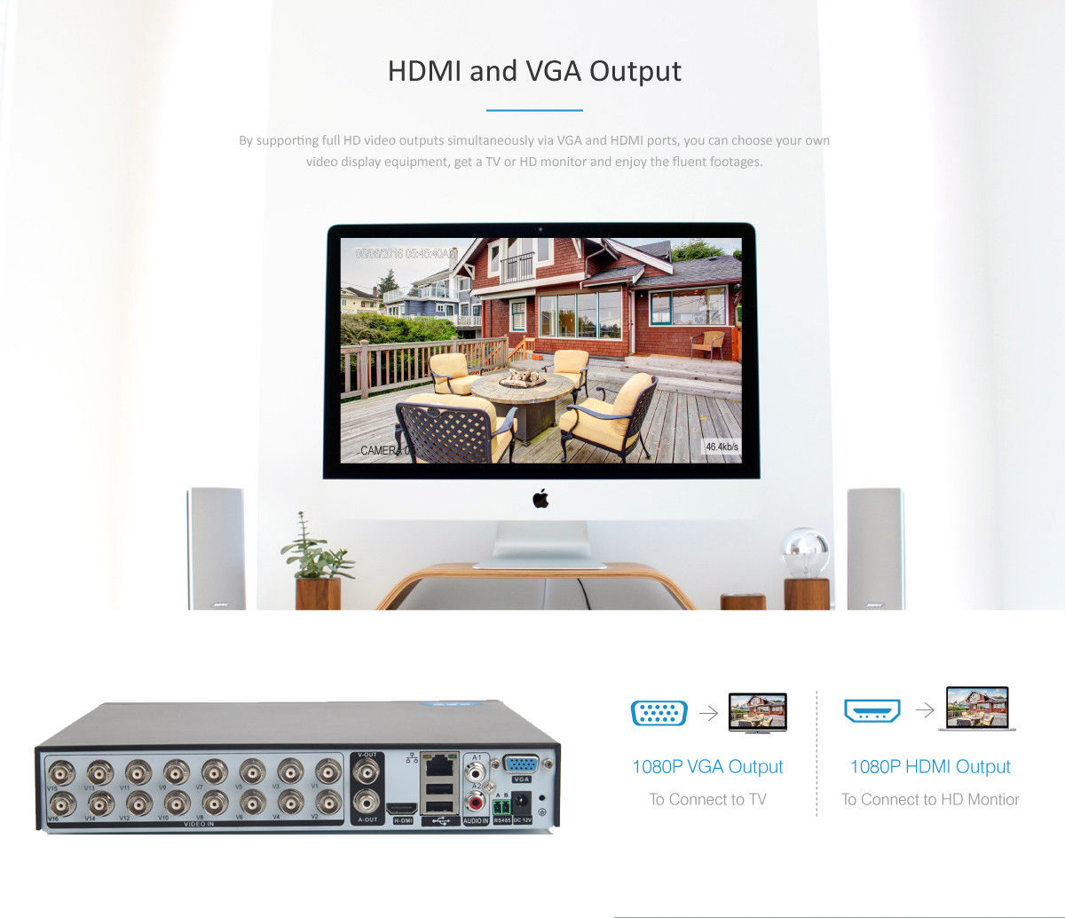 16-Channel H.264 NTSC DVR Video Recorder Motion for Camera Home ...