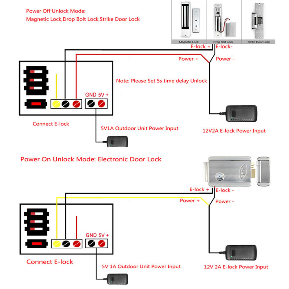 Home Doorbell Wiring Diagrams Camera Diagram Free For You 2 4g 7 Quot Wireless Video Door Phone Security 1 Circuit