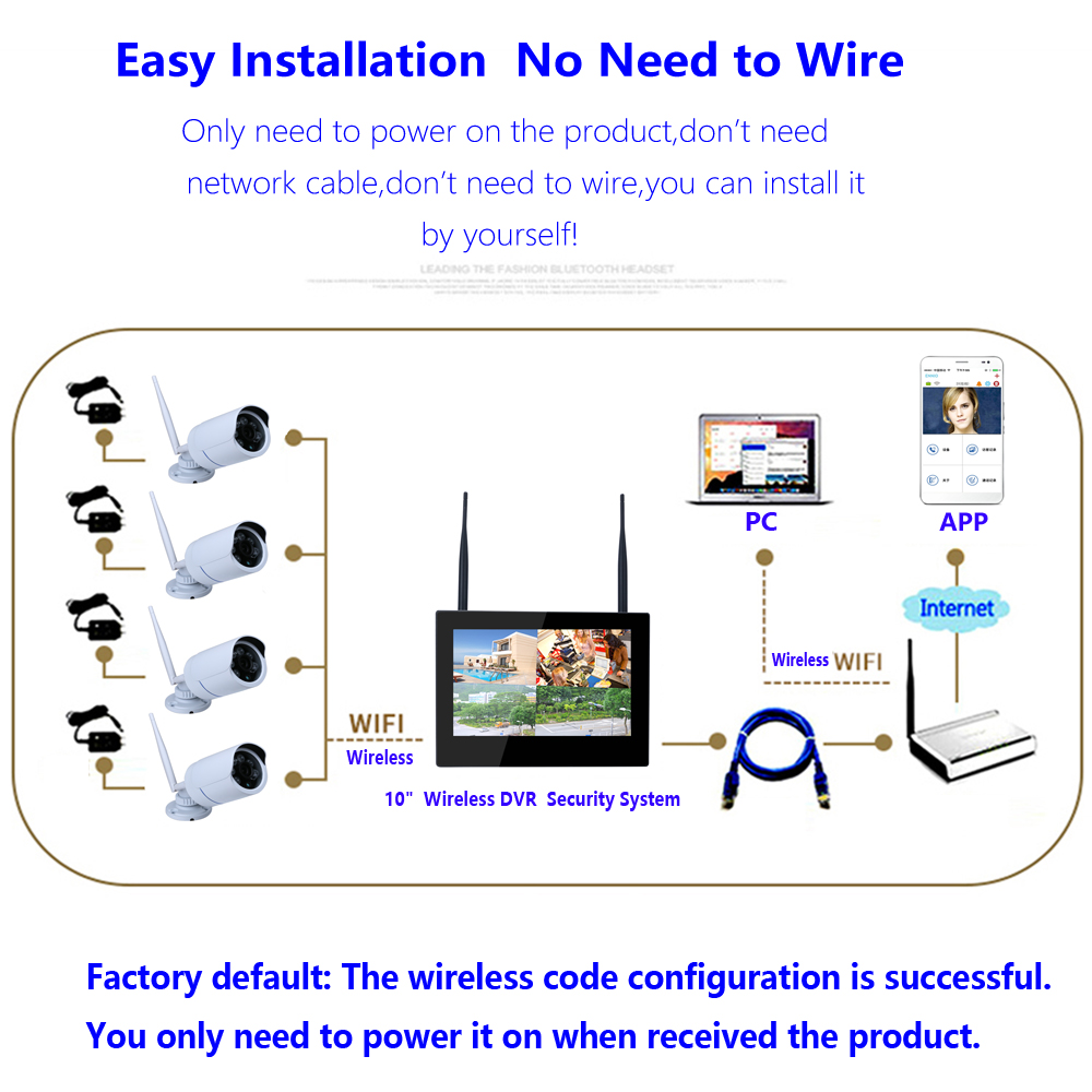 Wifi 10 Tft 4ch 960p Hd Wireless Dvr Video Security System Lcd Monitor Wiring With Integrated Recorder 2 Aluminum Alloy Camera Casing Ensures Solid Structure 3 1 To 4 Kit For Household Use